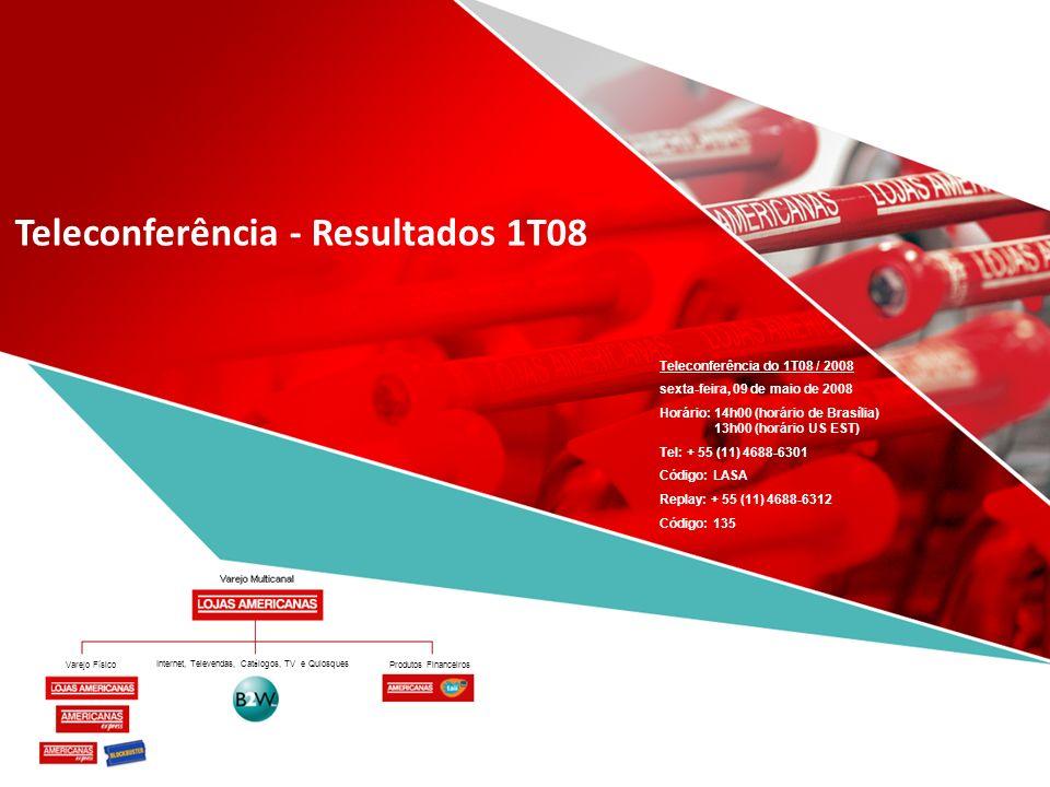 Internet, Televendas, Catálogos, TV e Quiosques