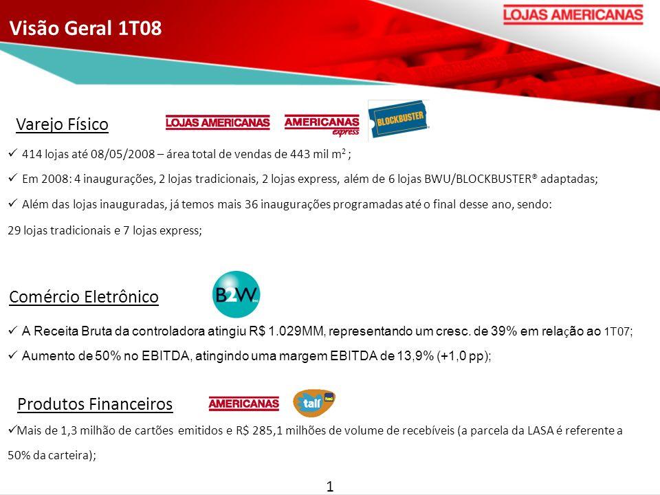 Visão Geral 1T08 Varejo Físico Comércio Eletrônico
