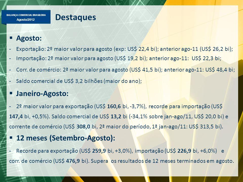 Destaques Agosto: Janeiro-Agosto: 12 meses (Setembro-Agosto):