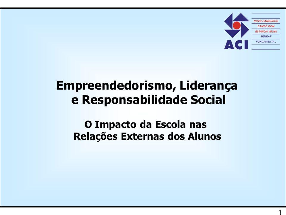 Empreendedorismo, Liderança e Responsabilidade Social