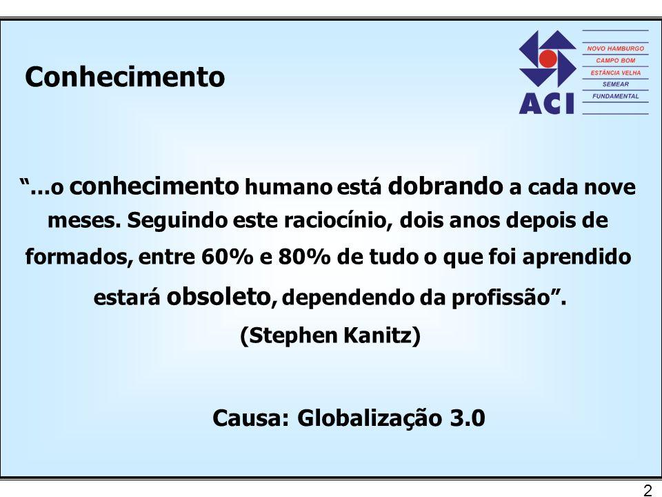 Conhecimento Causa: Globalização 3.0