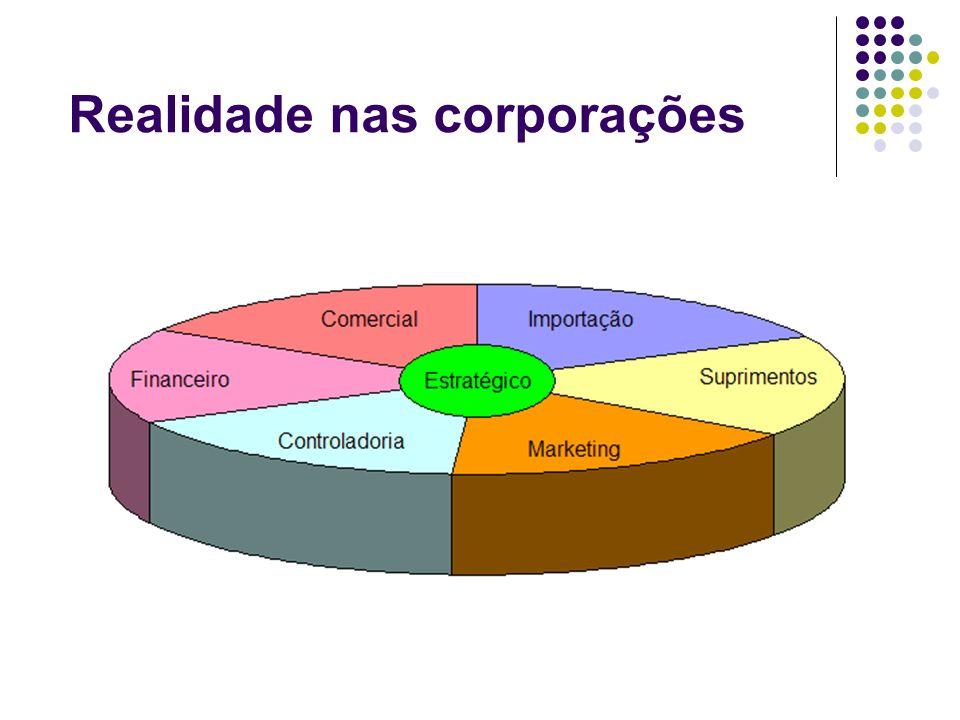 Realidade nas corporações
