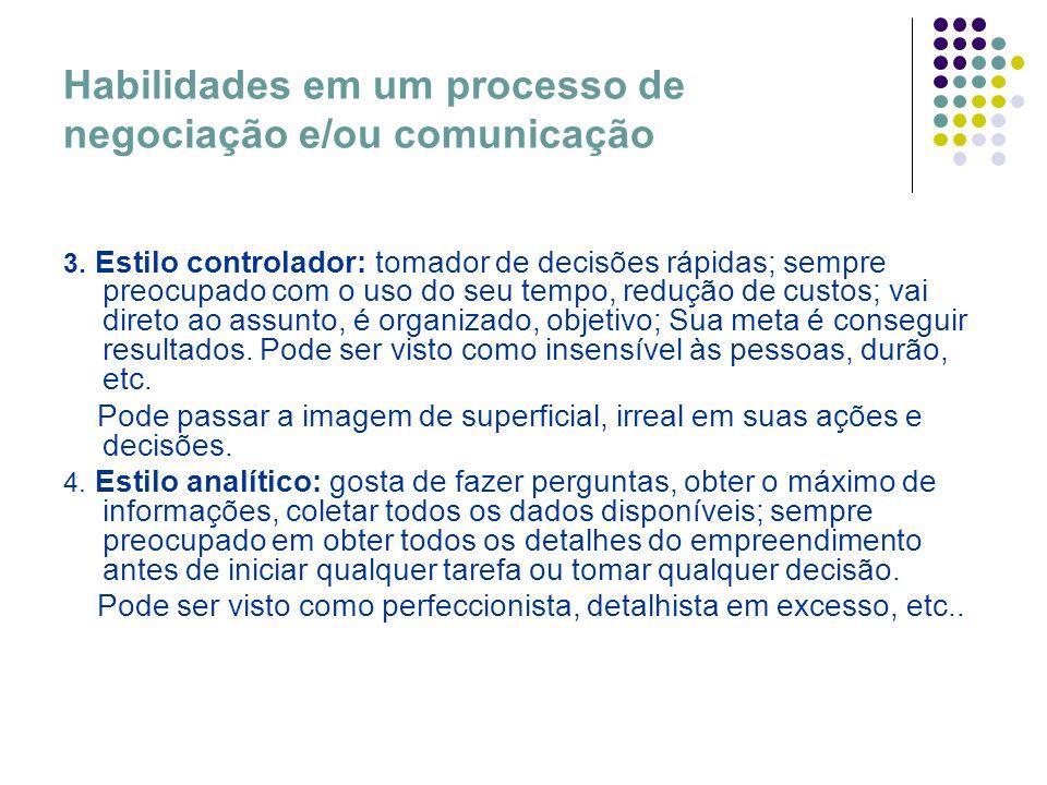 Habilidades em um processo de negociação e/ou comunicação