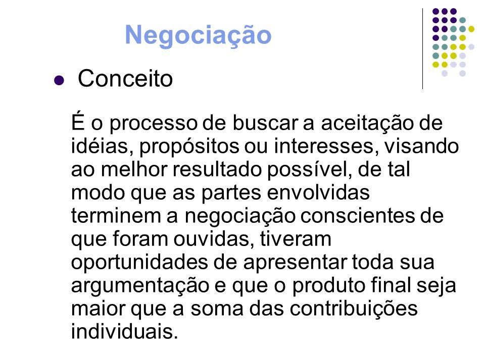 Negociação Conceito.