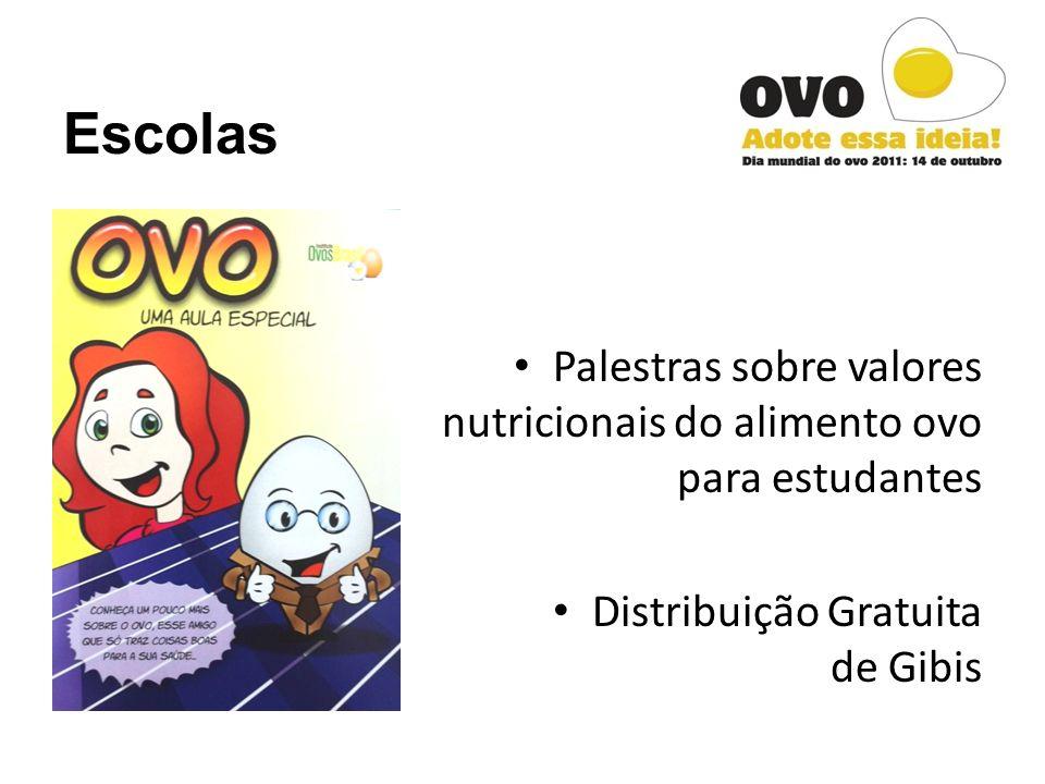 Escolas Palestras sobre valores nutricionais do alimento ovo para estudantes.
