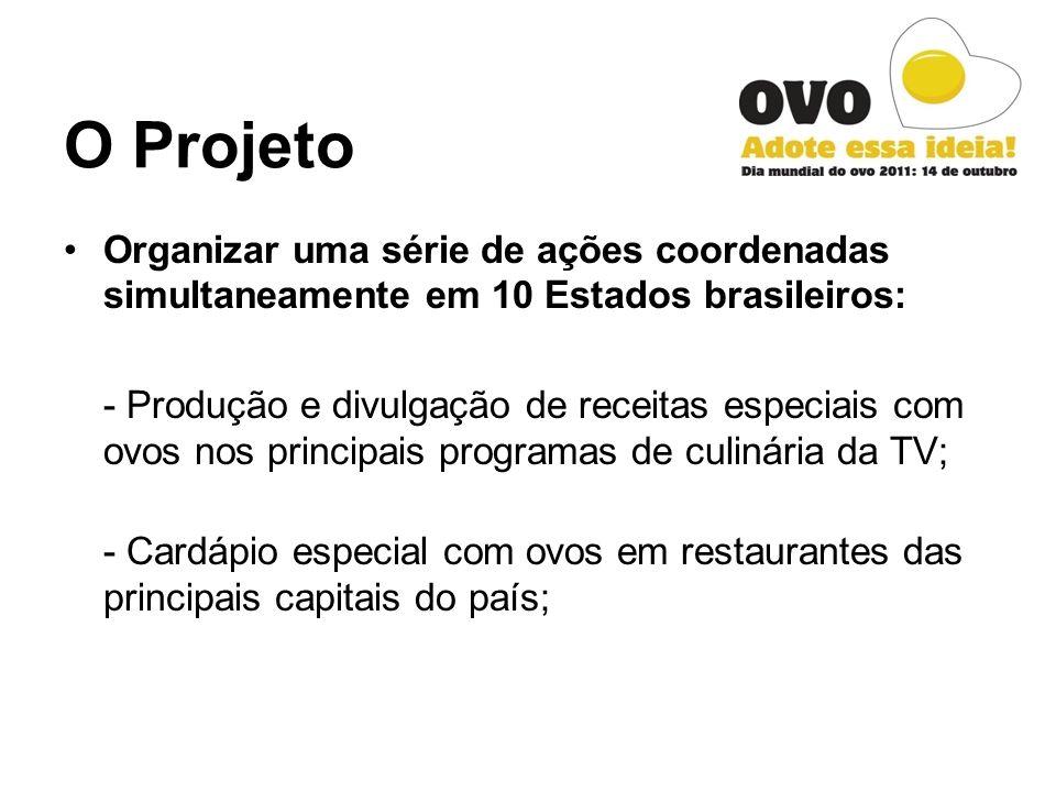 O Projeto Organizar uma série de ações coordenadas simultaneamente em 10 Estados brasileiros: