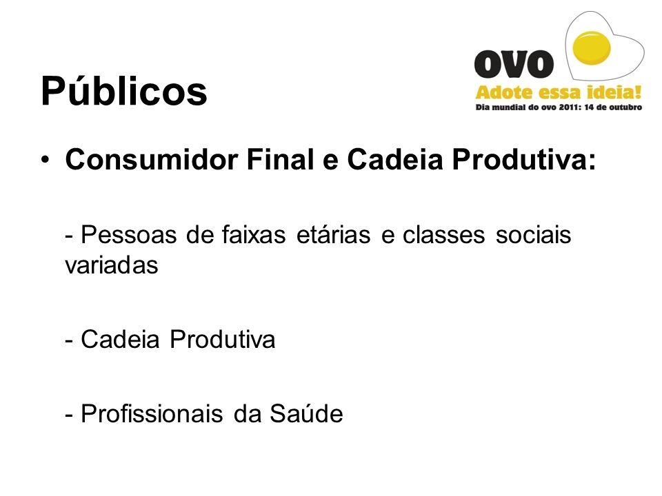 Públicos Consumidor Final e Cadeia Produtiva:
