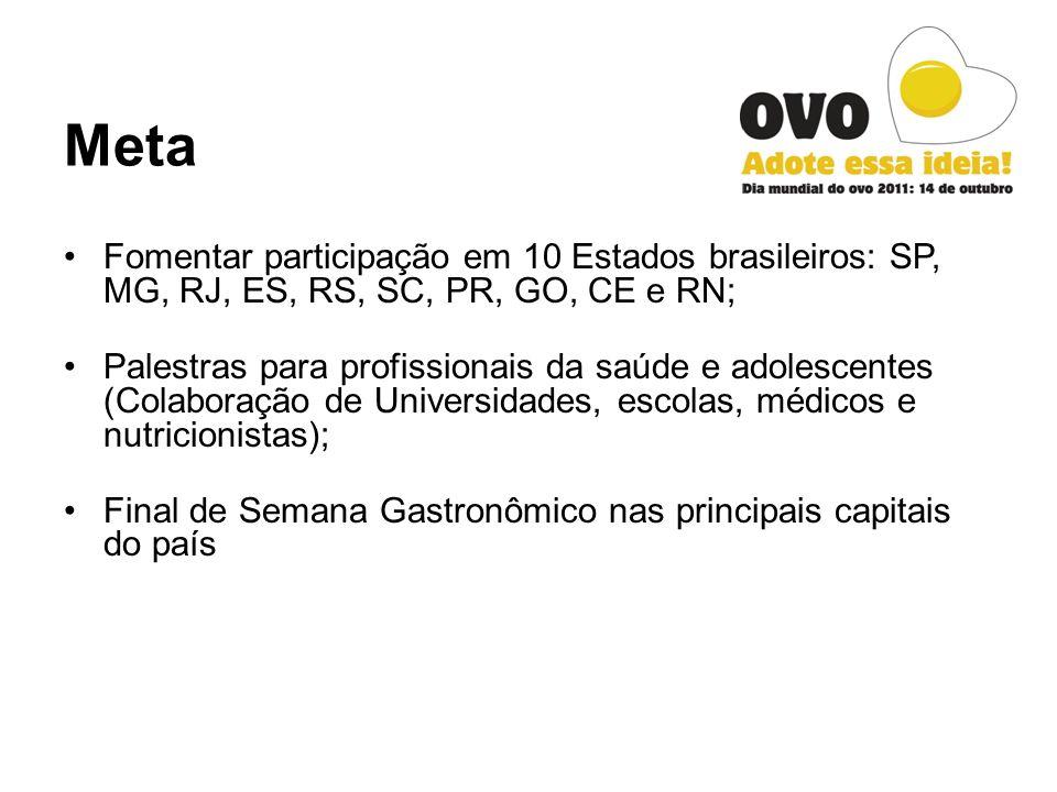 Meta Fomentar participação em 10 Estados brasileiros: SP, MG, RJ, ES, RS, SC, PR, GO, CE e RN;