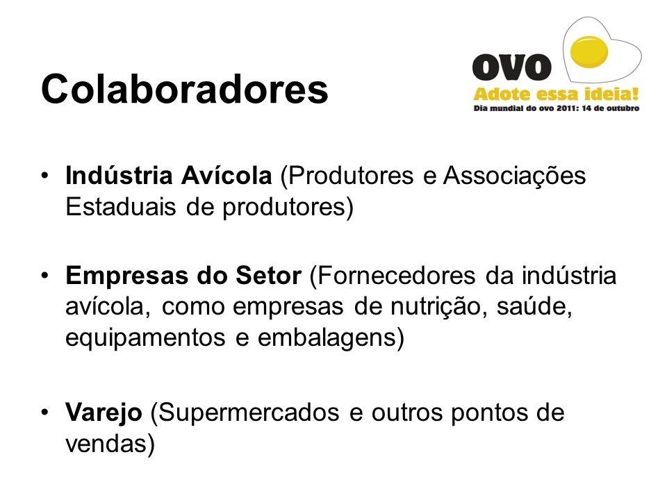 Colaboradores Indústria Avícola (Produtores e Associações Estaduais de produtores)