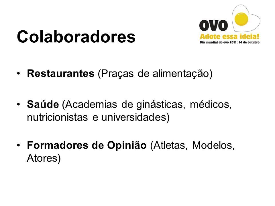 Colaboradores Restaurantes (Praças de alimentação)
