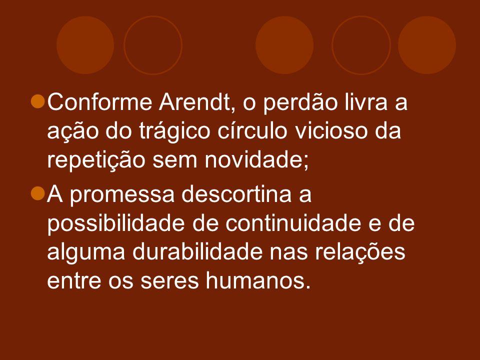 Conforme Arendt, o perdão livra a ação do trágico círculo vicioso da repetição sem novidade;