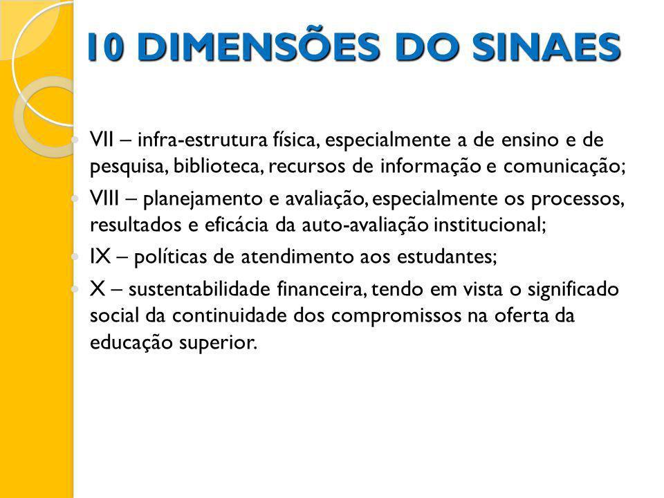 10 DIMENSÕES DO SINAES VII – infra-estrutura física, especialmente a de ensino e de pesquisa, biblioteca, recursos de informação e comunicação;