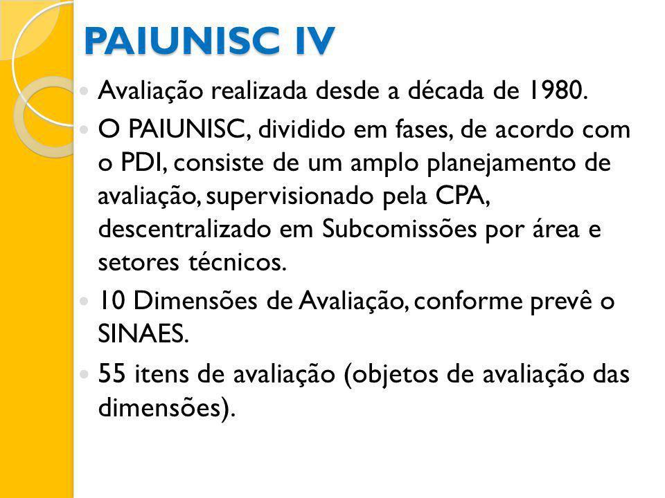PAIUNISC IVAvaliação realizada desde a década de 1980.