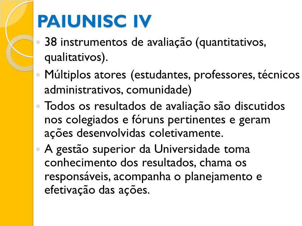 PAIUNISC IV 38 instrumentos de avaliação (quantitativos, qualitativos).