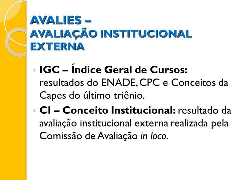 AVALIES – AVALIAÇÃO INSTITUCIONAL EXTERNA