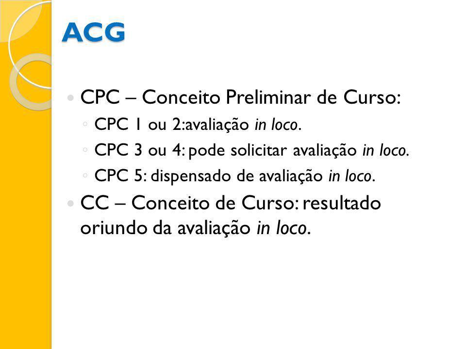 ACG CPC – Conceito Preliminar de Curso: