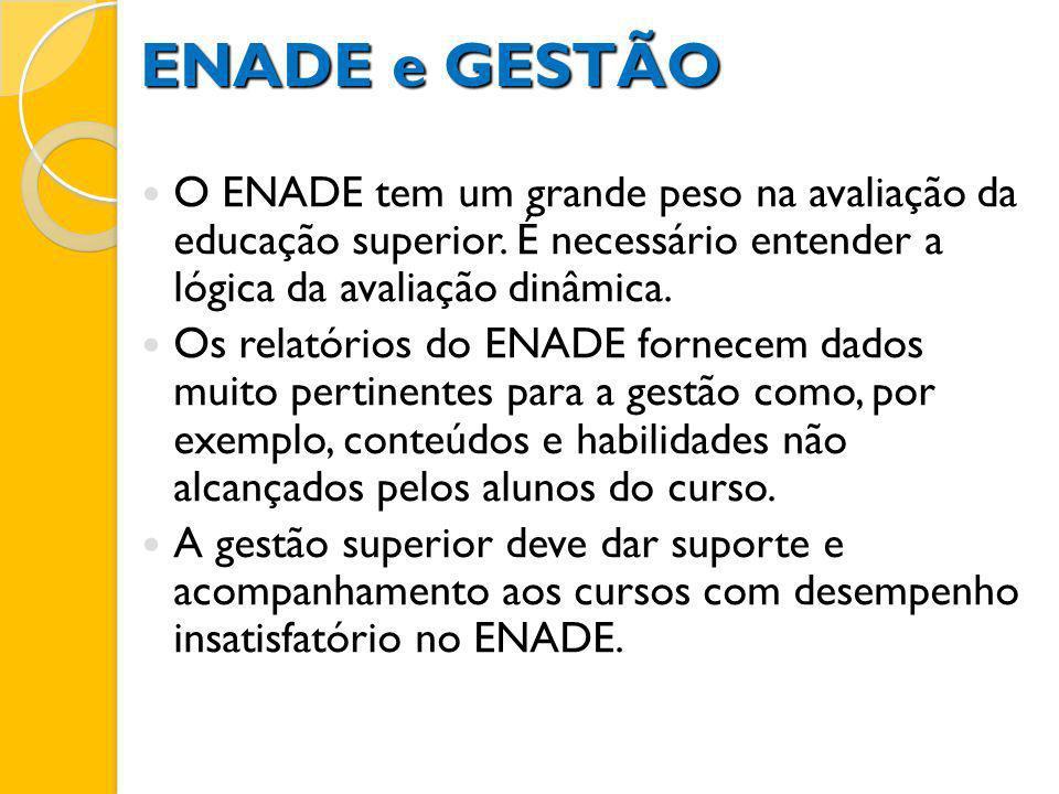 ENADE e GESTÃO O ENADE tem um grande peso na avaliação da educação superior. É necessário entender a lógica da avaliação dinâmica.