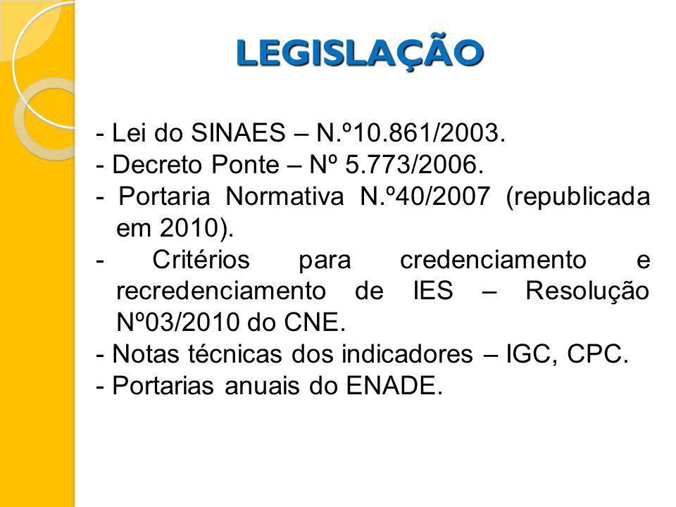LEGISLAÇÃO - Lei do SINAES – N.º10.861/2003.