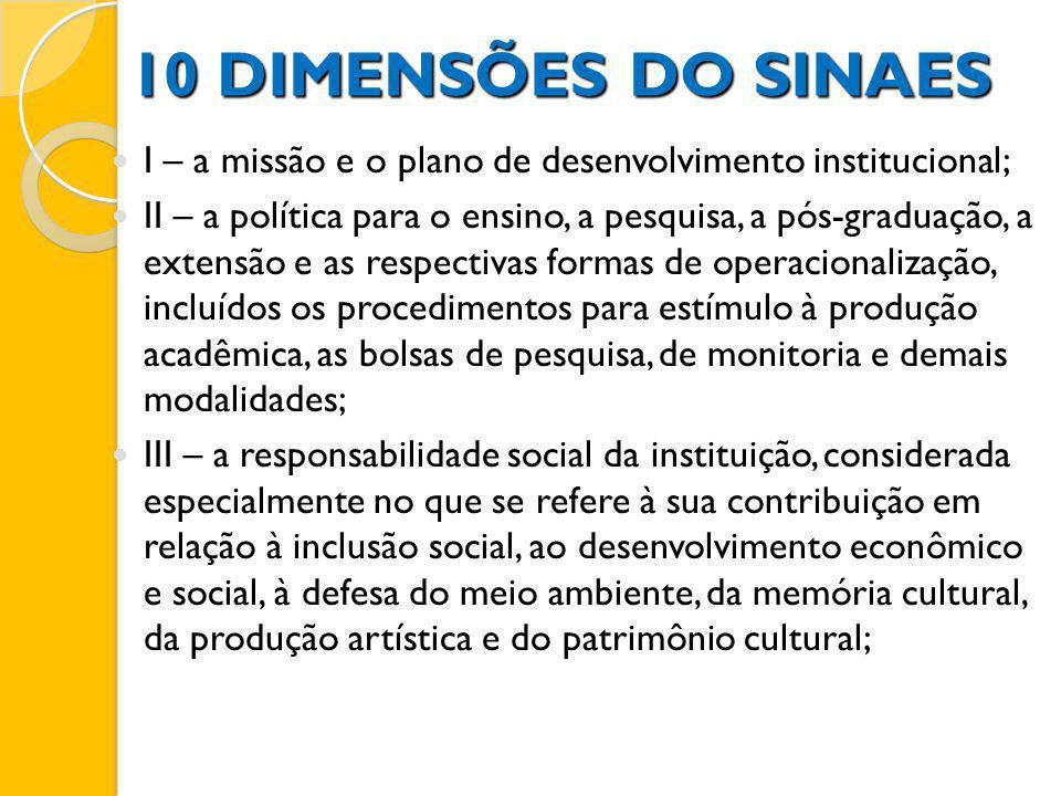 10 DIMENSÕES DO SINAES I – a missão e o plano de desenvolvimento institucional;