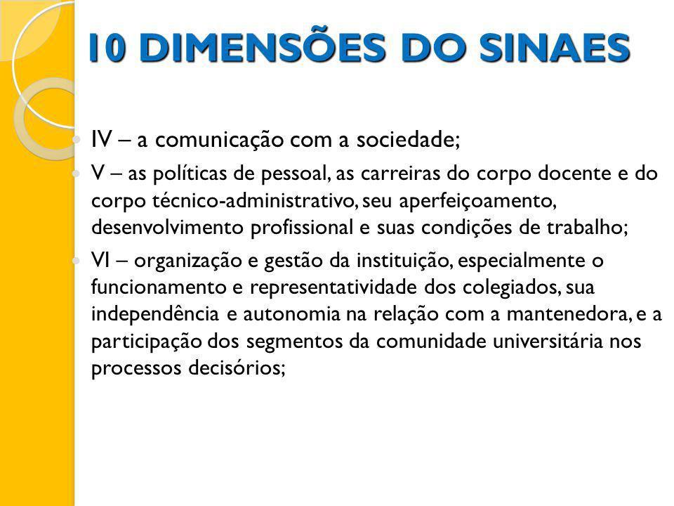 10 DIMENSÕES DO SINAES IV – a comunicação com a sociedade;