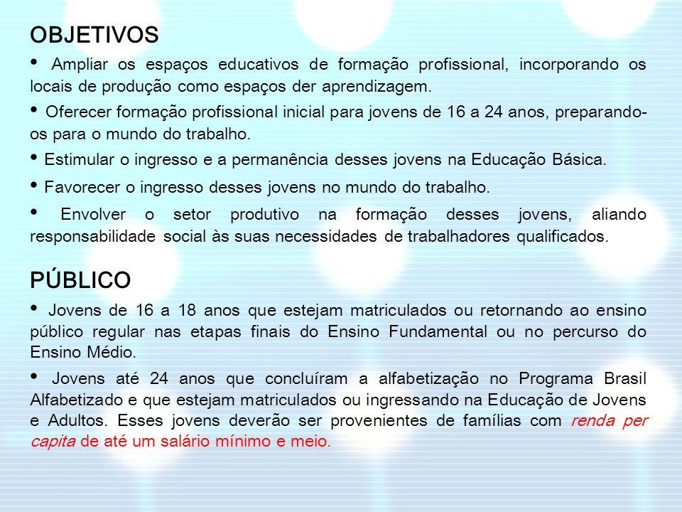 OBJETIVOS • Ampliar os espaços educativos de formação profissional, incorporando os locais de produção como espaços der aprendizagem.