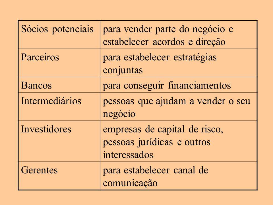 Sócios potenciais para vender parte do negócio e estabelecer acordos e direção. Parceiros. para estabelecer estratégias conjuntas.