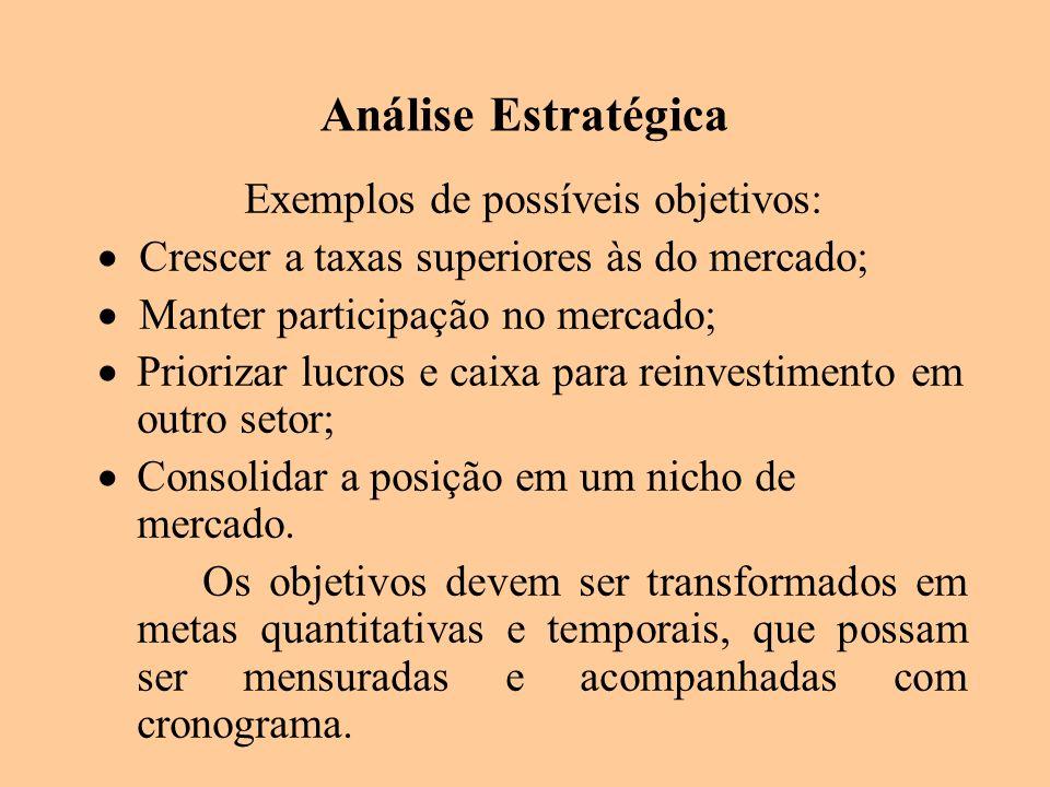 Exemplos de possíveis objetivos: