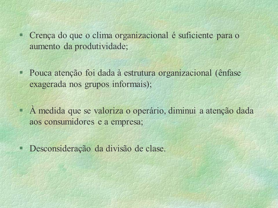 Crença do que o clima organizacional é suficiente para o aumento da produtividade;