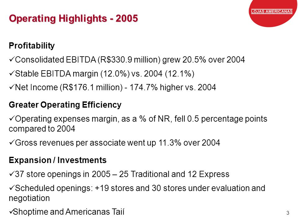 Operating Highlights - 2005