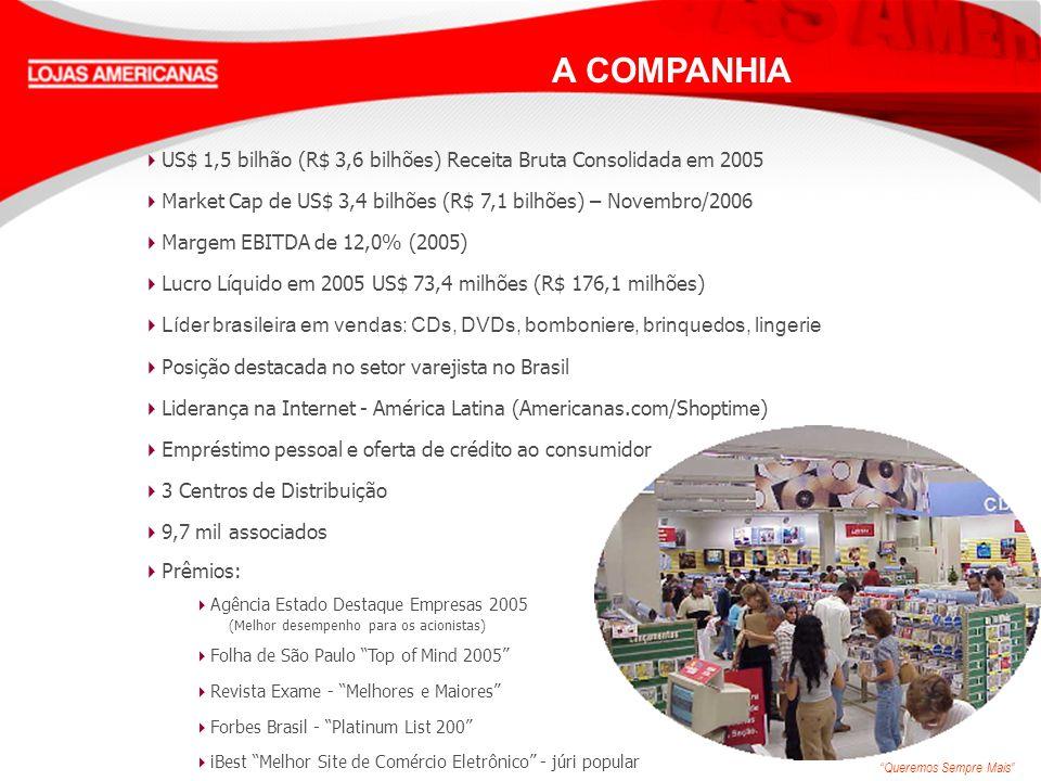 A COMPANHIA US$ 1,5 bilhão (R$ 3,6 bilhões) Receita Bruta Consolidada em 2005. Market Cap de US$ 3,4 bilhões (R$ 7,1 bilhões) – Novembro/2006.