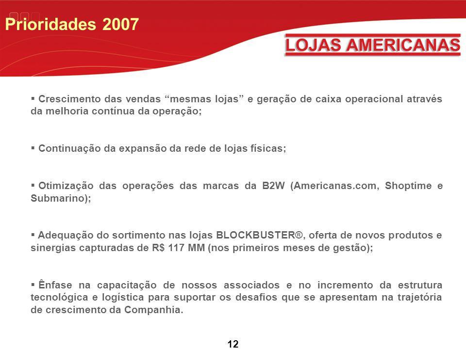 Prioridades 2007 Crescimento das vendas mesmas lojas e geração de caixa operacional através da melhoria contínua da operação;