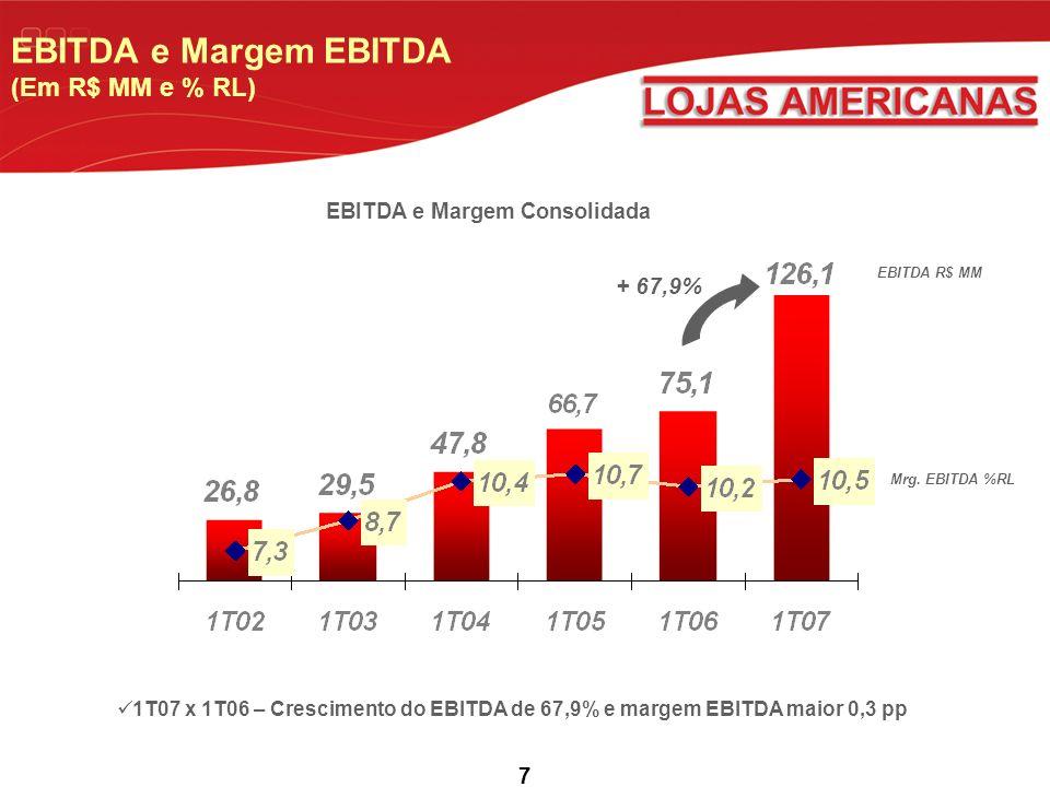 EBITDA e Margem EBITDA (Em R$ MM e % RL)