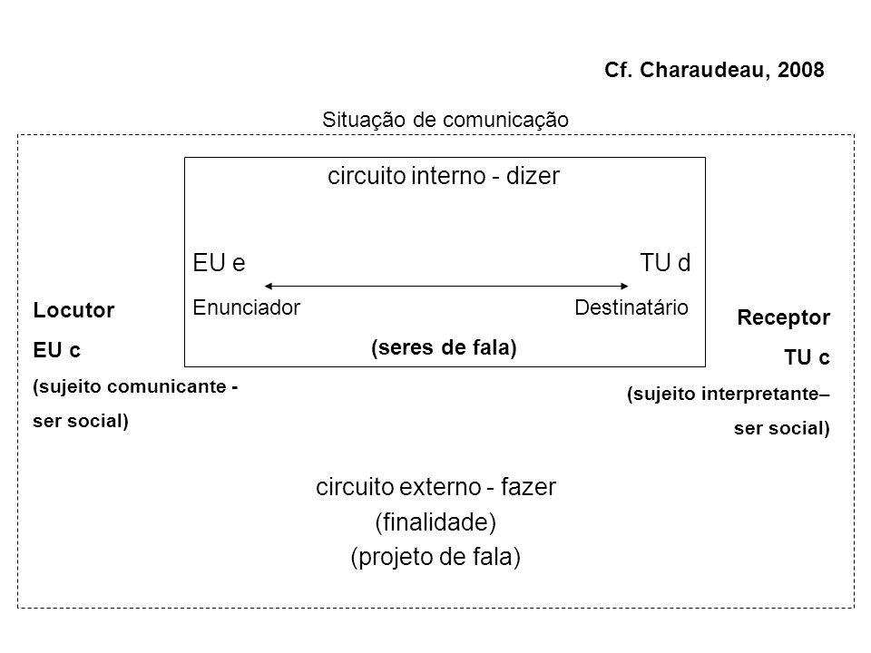 circuito externo - fazer (finalidade) (projeto de fala)