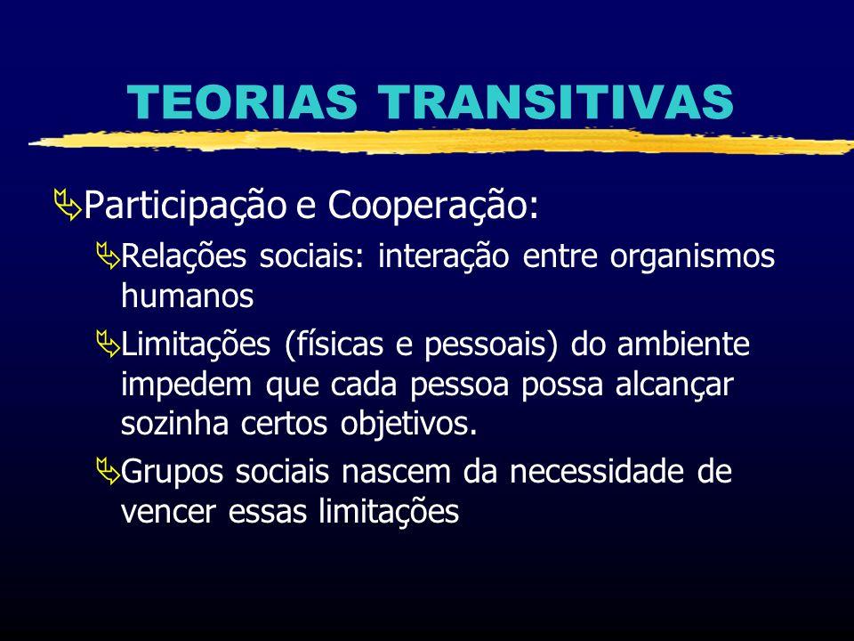 TEORIAS TRANSITIVAS Participação e Cooperação: