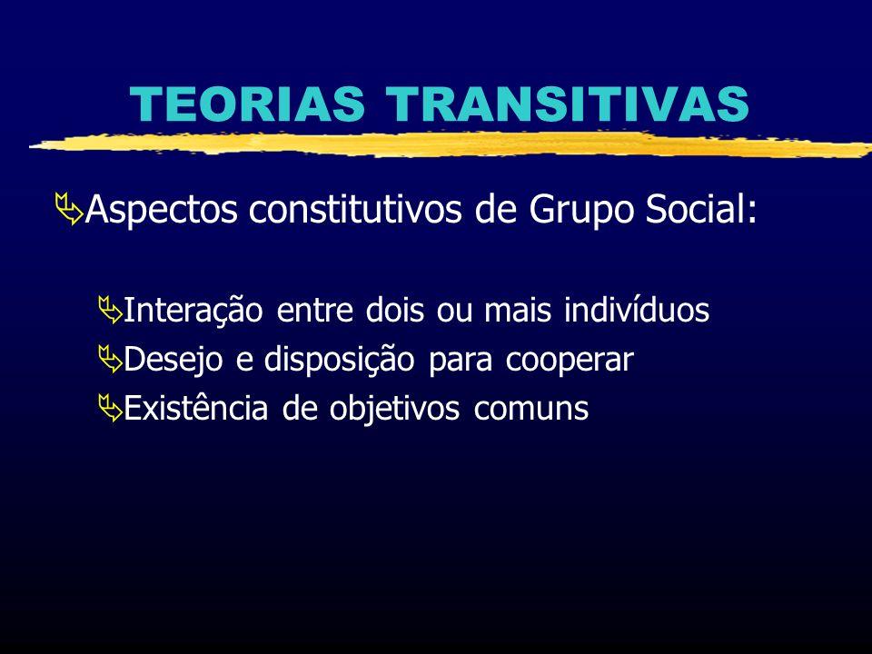 TEORIAS TRANSITIVAS Aspectos constitutivos de Grupo Social: