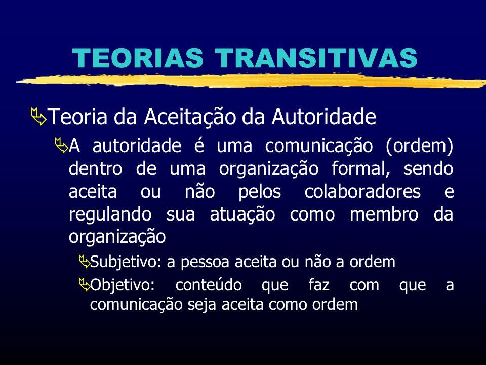 TEORIAS TRANSITIVAS Teoria da Aceitação da Autoridade