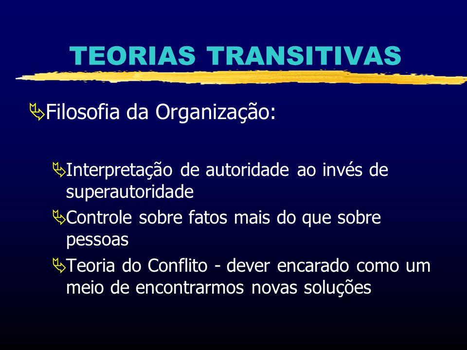 TEORIAS TRANSITIVAS Filosofia da Organização: