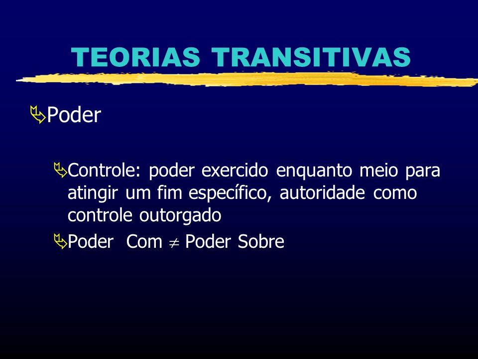 TEORIAS TRANSITIVAS Poder