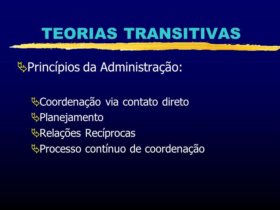 TEORIAS TRANSITIVAS Princípios da Administração: