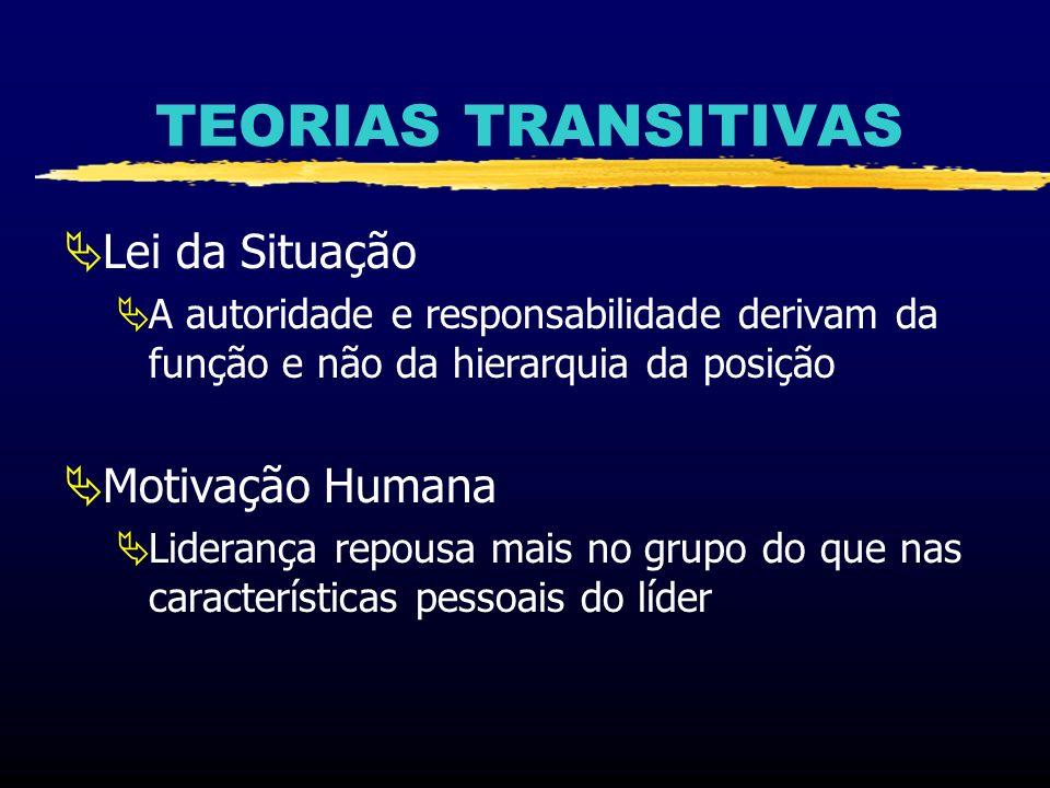 TEORIAS TRANSITIVAS Lei da Situação Motivação Humana