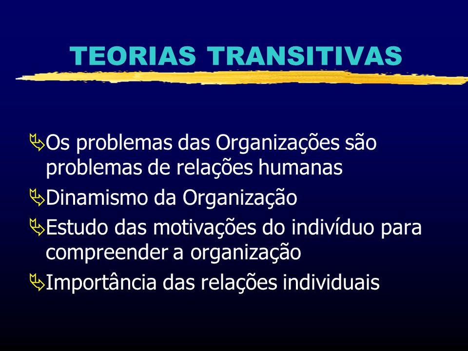 TEORIAS TRANSITIVASOs problemas das Organizações são problemas de relações humanas. Dinamismo da Organização.
