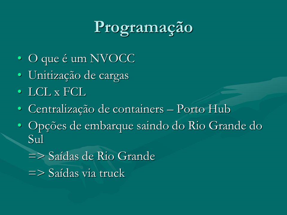 Programação O que é um NVOCC Unitização de cargas LCL x FCL