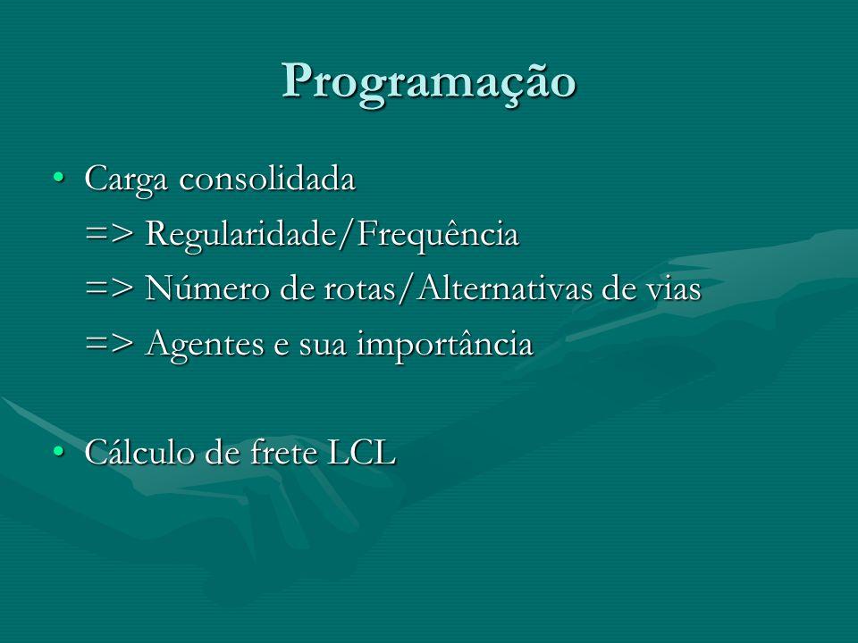 Programação Carga consolidada => Regularidade/Frequência