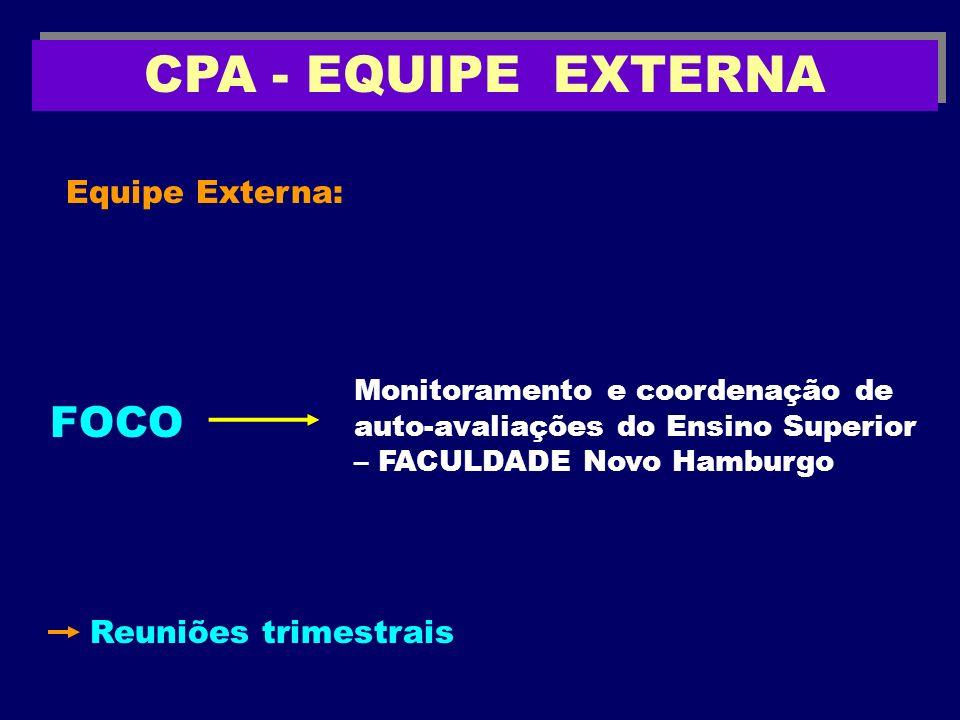 CPA - EQUIPE EXTERNA FOCO Equipe Externa: Reuniões trimestrais