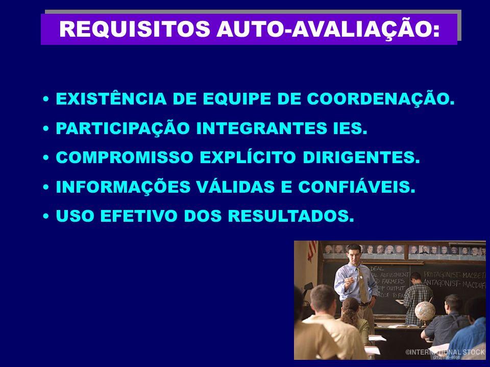 REQUISITOS AUTO-AVALIAÇÃO: