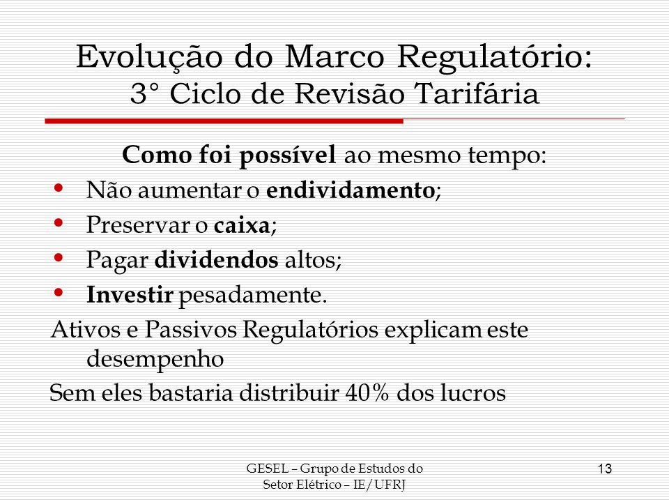 Evolução do Marco Regulatório: 3° Ciclo de Revisão Tarifária