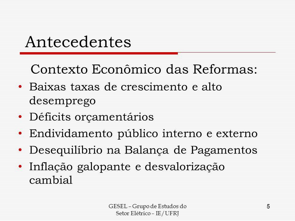 Antecedentes Contexto Econômico das Reformas:
