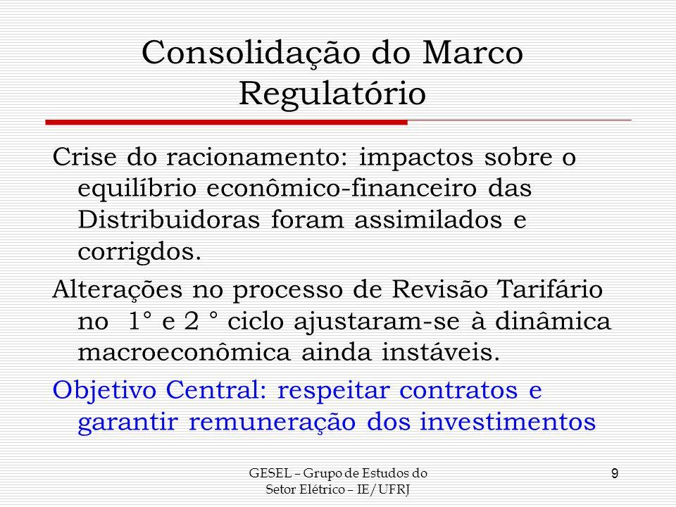 Consolidação do Marco Regulatório