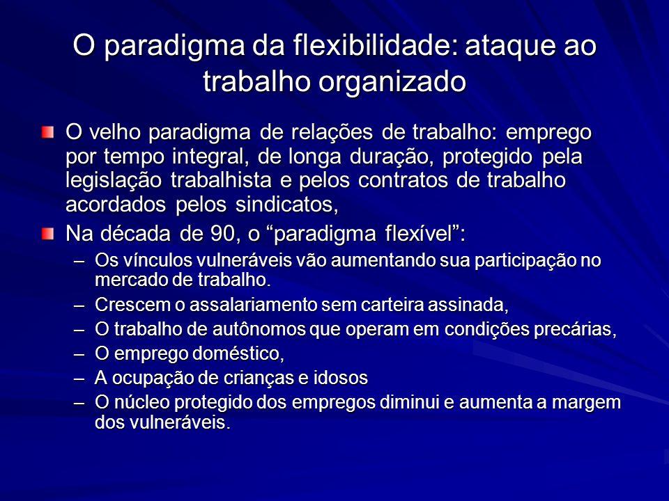 O paradigma da flexibilidade: ataque ao trabalho organizado