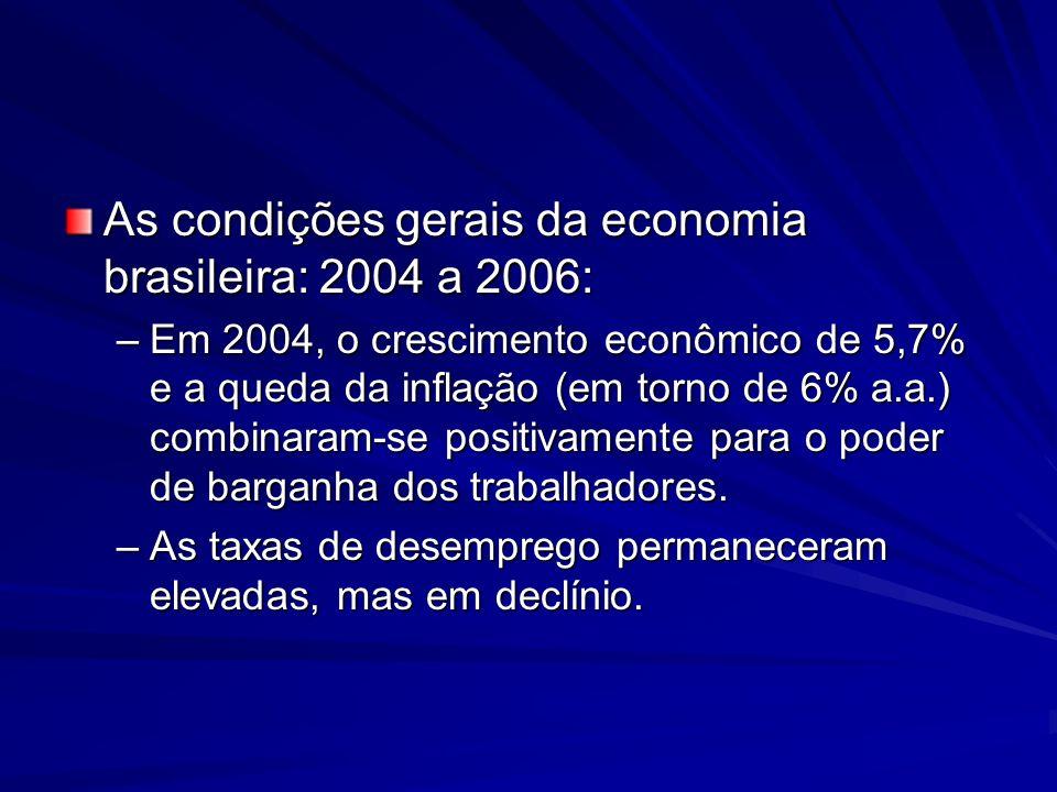 As condições gerais da economia brasileira: 2004 a 2006: